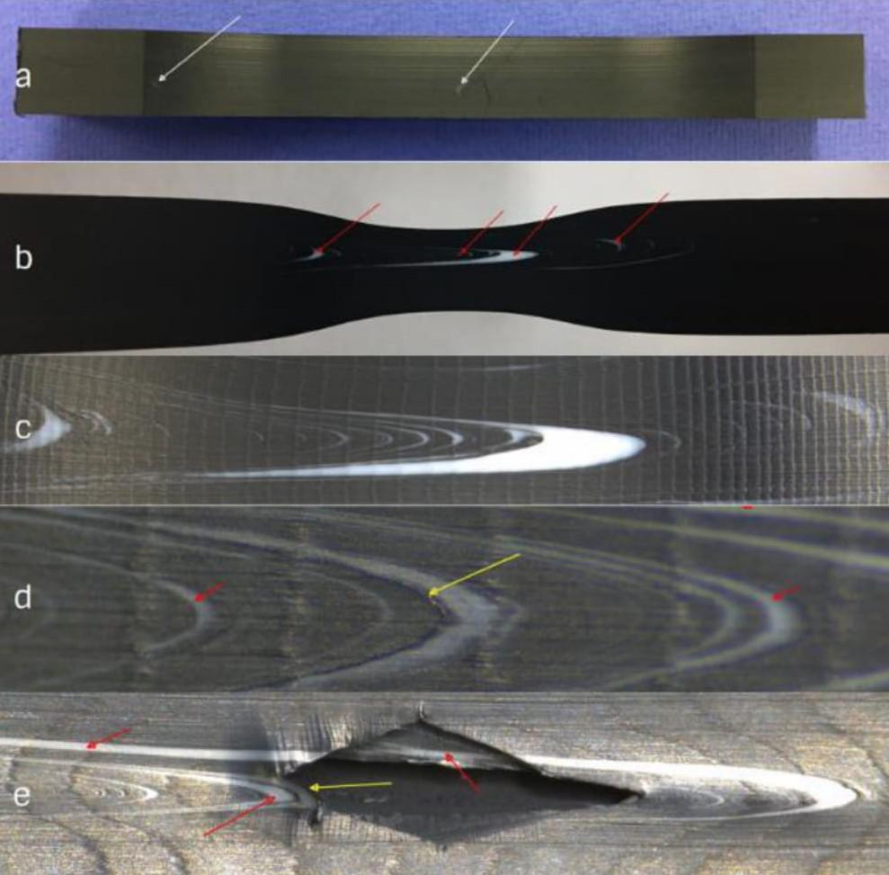 Распространение окон до разрушения: (а) образец на растяжение перед испытанием - белые стрелки указывают «окна», видимые невооруженным глазом; (b) образец для растяжения после предела текучести (удлинение на 20%) - красные стрелки показывают окна, закрученные в направлении растяжения; (c) образец на растяжение (удлинение на 40%); (d) разделение границ раздела на краю окон, отмеченное желтой стрелкой; (e) возникновение трещины на границе раздела (желтая стрелка).